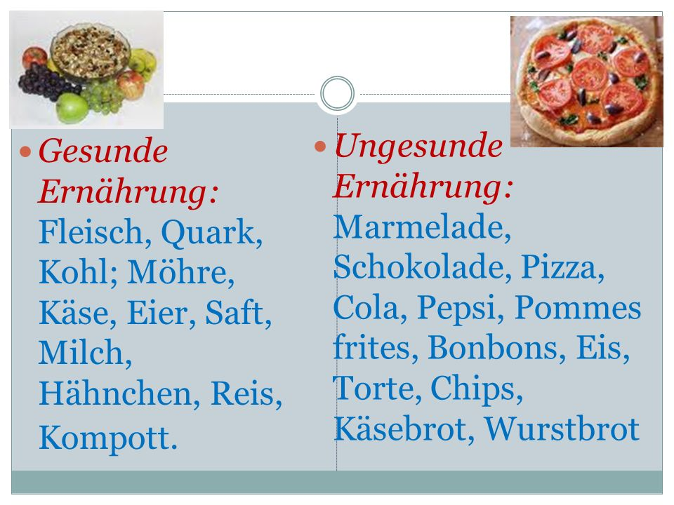 Ungesunde Ernährung: Marmelade, Schokolade, Pizza, Cola, Pepsi, Pommes frites, Bonbons, Eis, Torte, Chips, Käsebrot, Wurstbrot