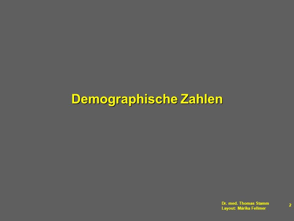 Demographische Zahlen