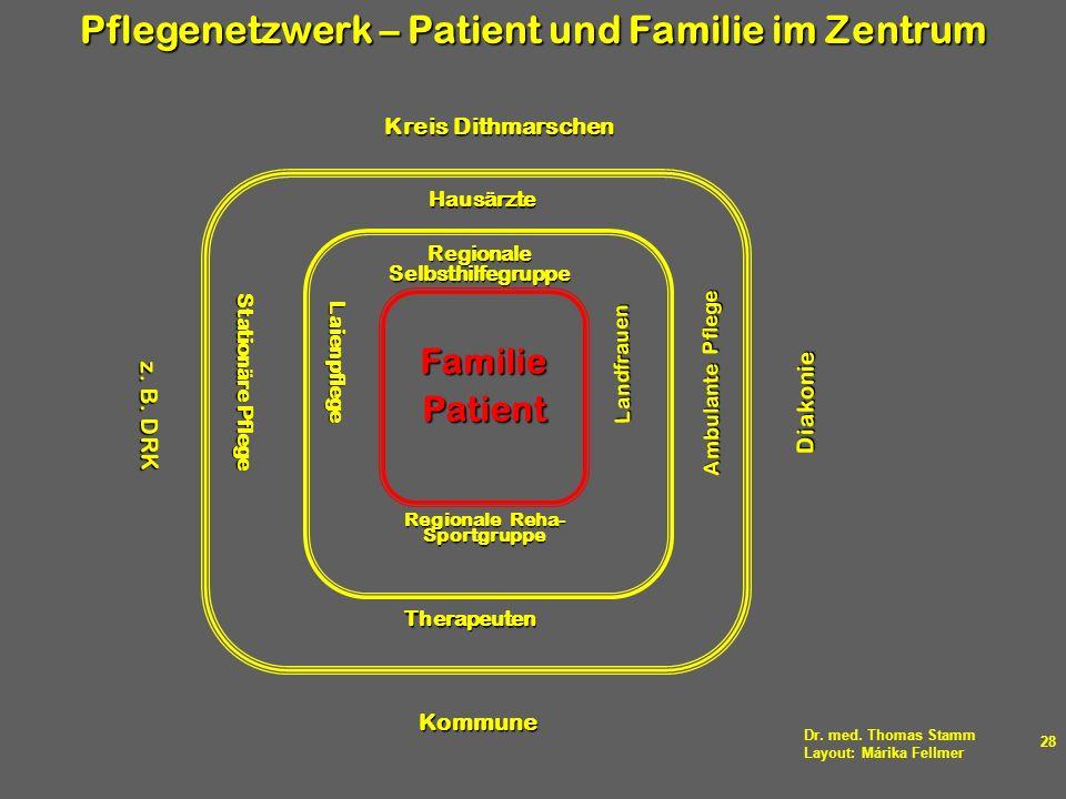 Pflegenetzwerk – Patient und Familie im Zentrum