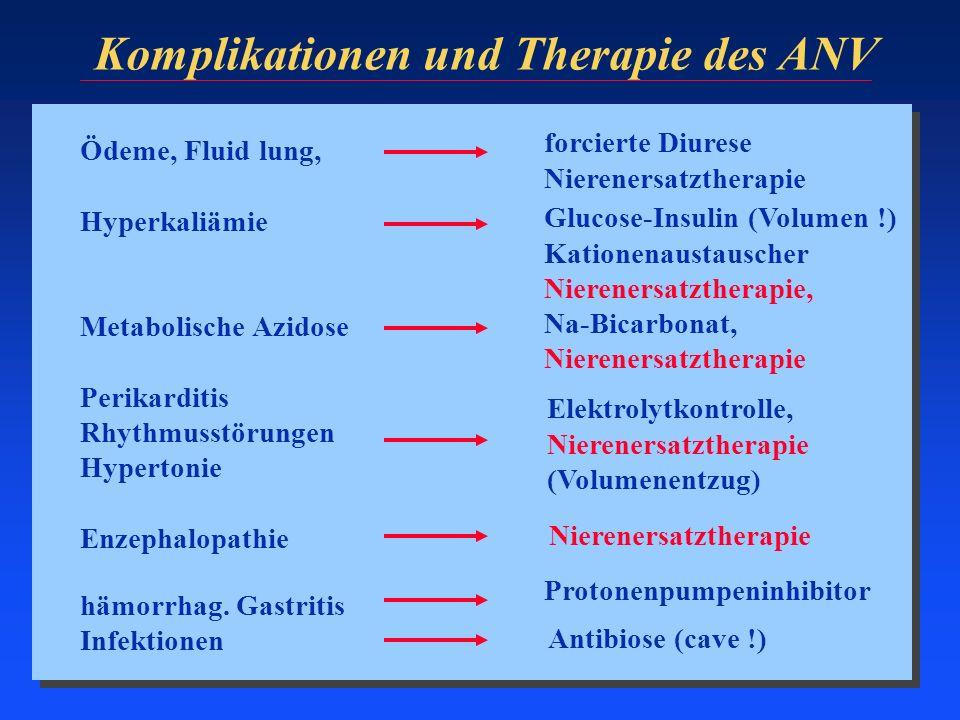 Komplikationen und Therapie des ANV
