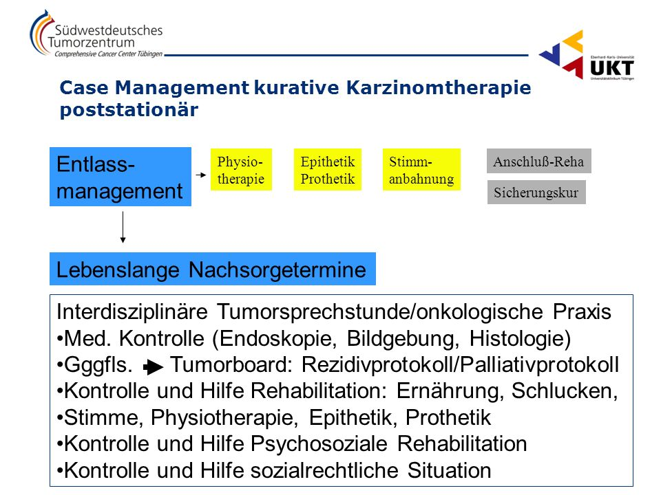 Case Management kurative Karzinomtherapie poststationär