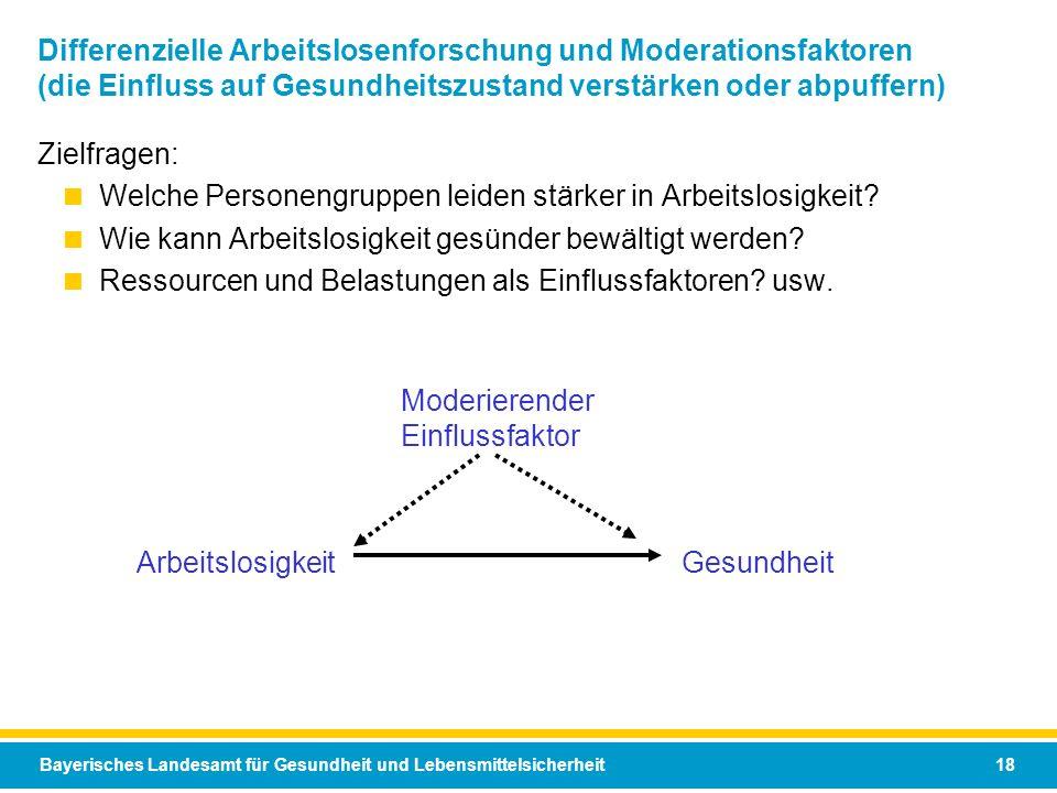 Differenzielle Arbeitslosenforschung und Moderationsfaktoren (die Einfluss auf Gesundheitszustand verstärken oder abpuffern)
