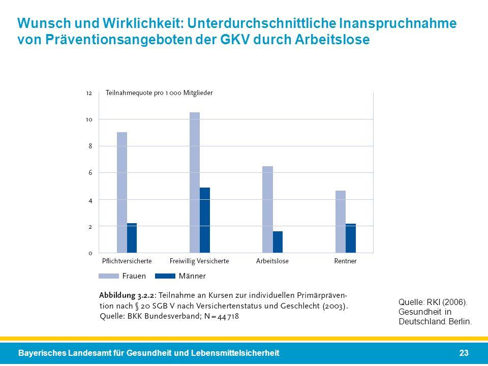 Wunsch und Wirklichkeit: Unterdurchschnittliche Inanspruchnahme von Präventionsangeboten der GKV durch Arbeitslose