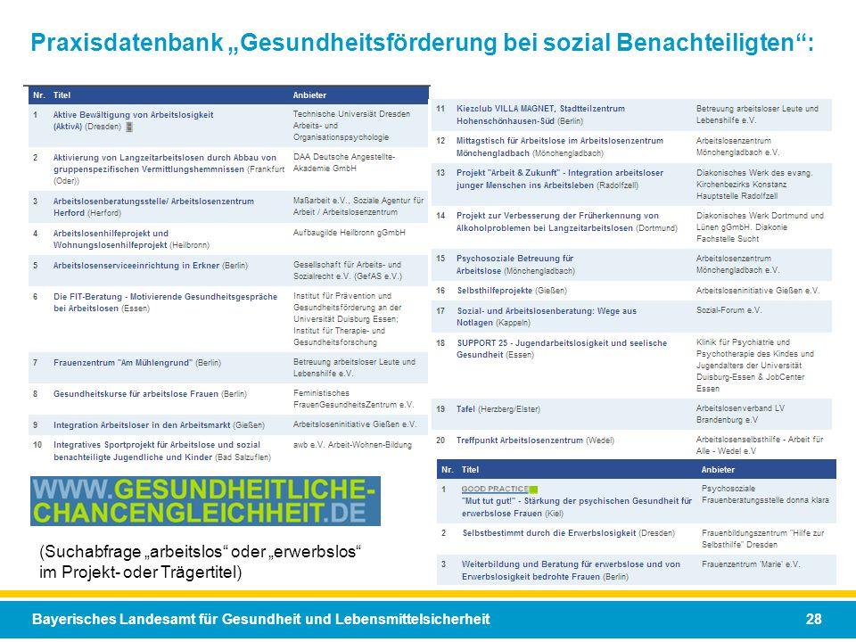 """Praxisdatenbank """"Gesundheitsförderung bei sozial Benachteiligten :"""