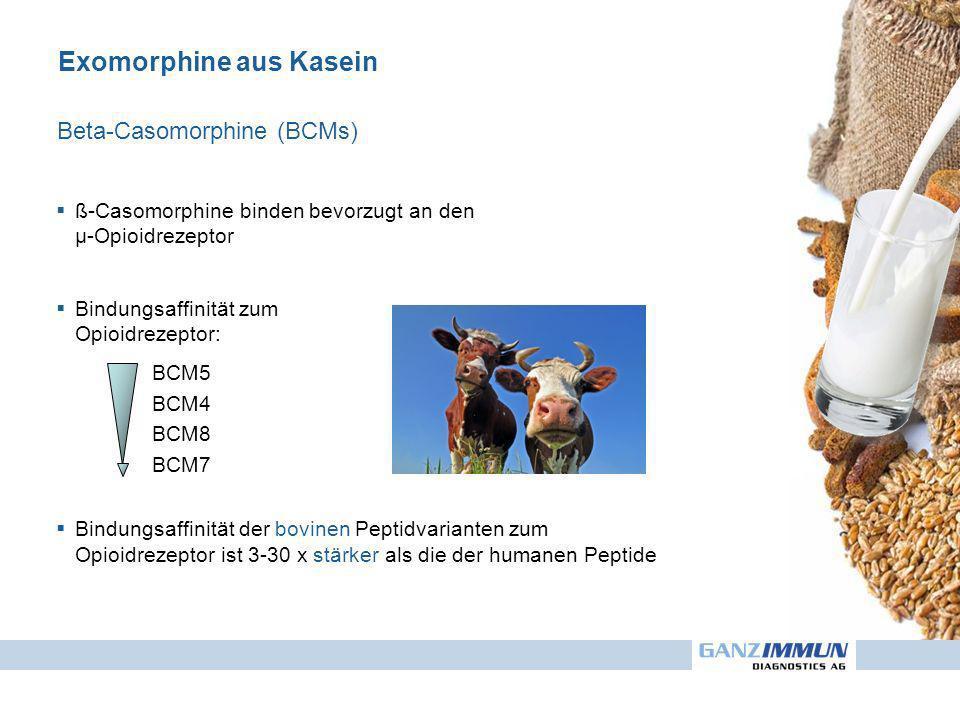 Beta-Casomorphine (BCMs)