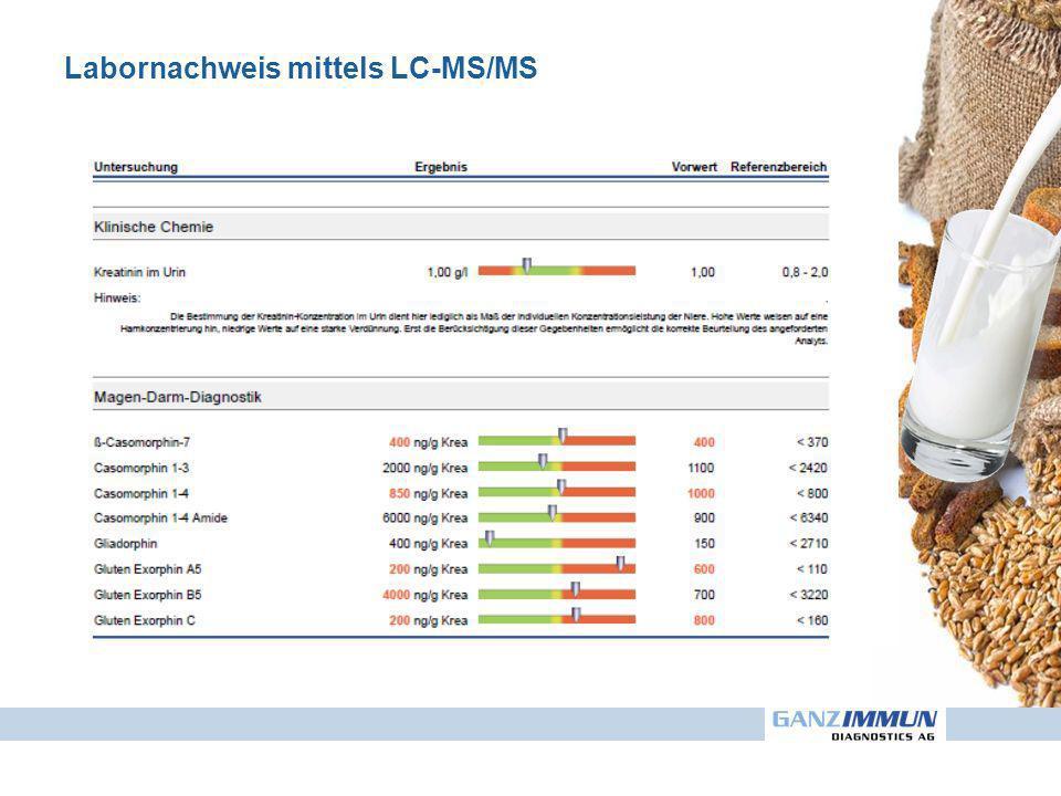 Labornachweis mittels LC-MS/MS