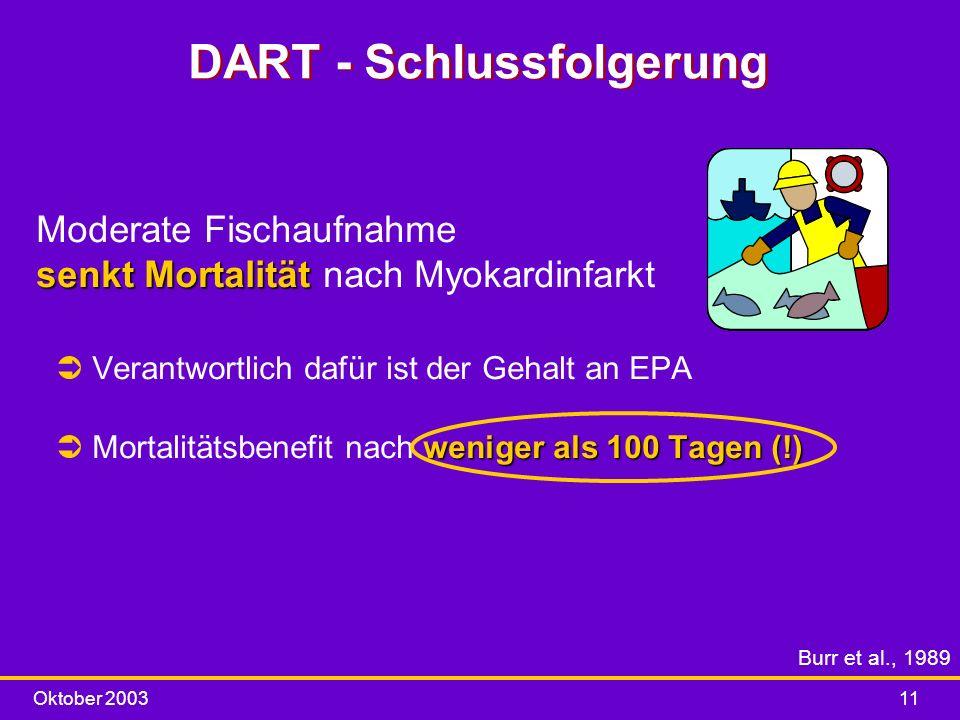 DART - Schlussfolgerung