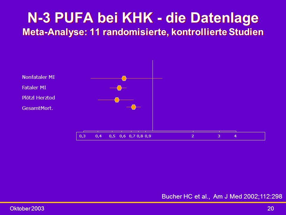 N-3 PUFA bei KHK - die Datenlage Meta-Analyse: 11 randomisierte, kontrollierte Studien