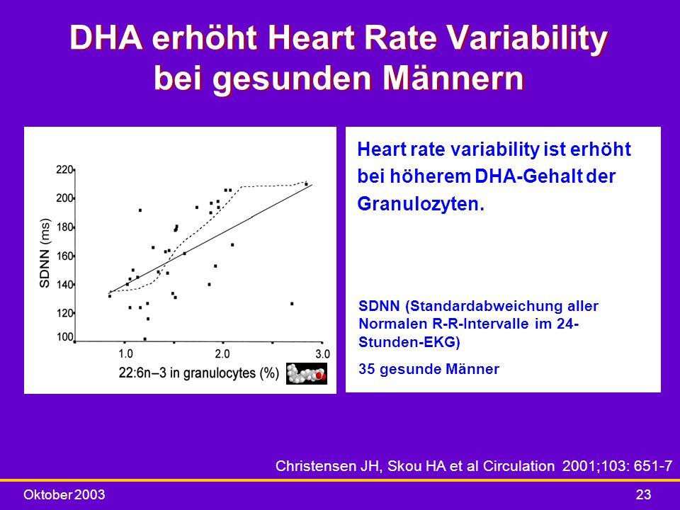 DHA erhöht Heart Rate Variability bei gesunden Männern