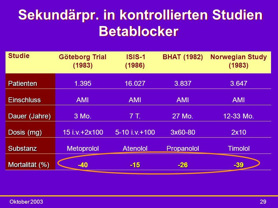 Sekundärpr. in kontrollierten Studien Betablocker