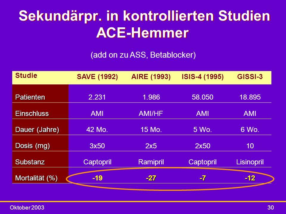 Sekundärpr. in kontrollierten Studien ACE-Hemmer