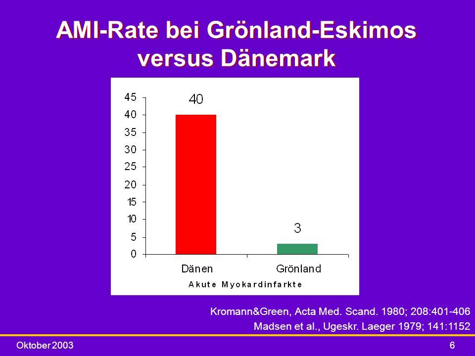 AMI-Rate bei Grönland-Eskimos versus Dänemark