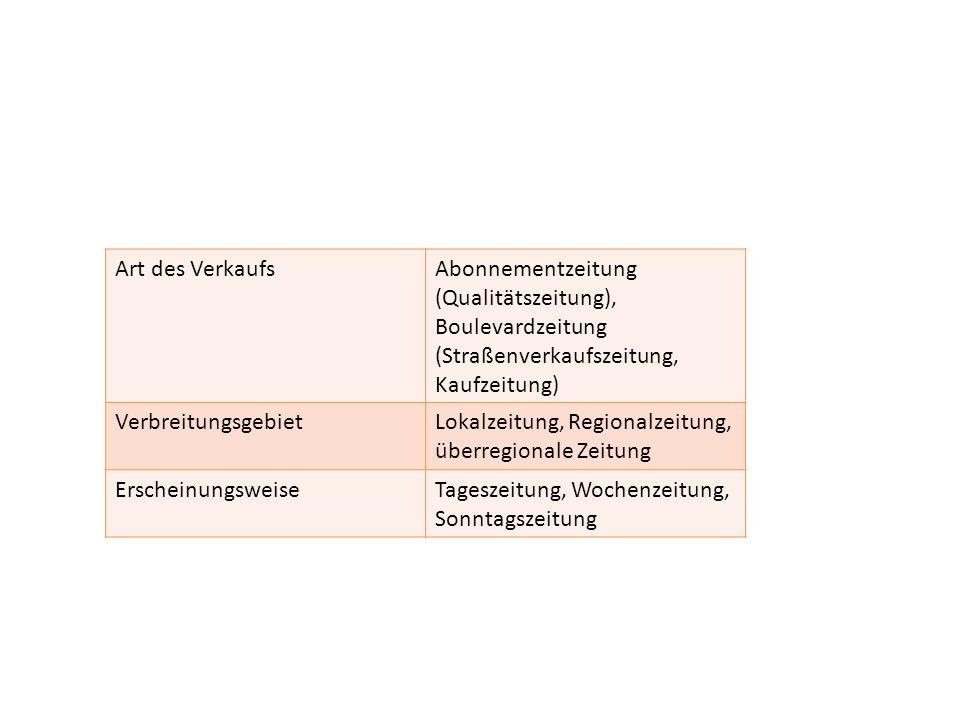 Art des Verkaufs Abonnementzeitung (Qualitätszeitung), Boulevardzeitung (Straßenverkaufszeitung, Kaufzeitung)