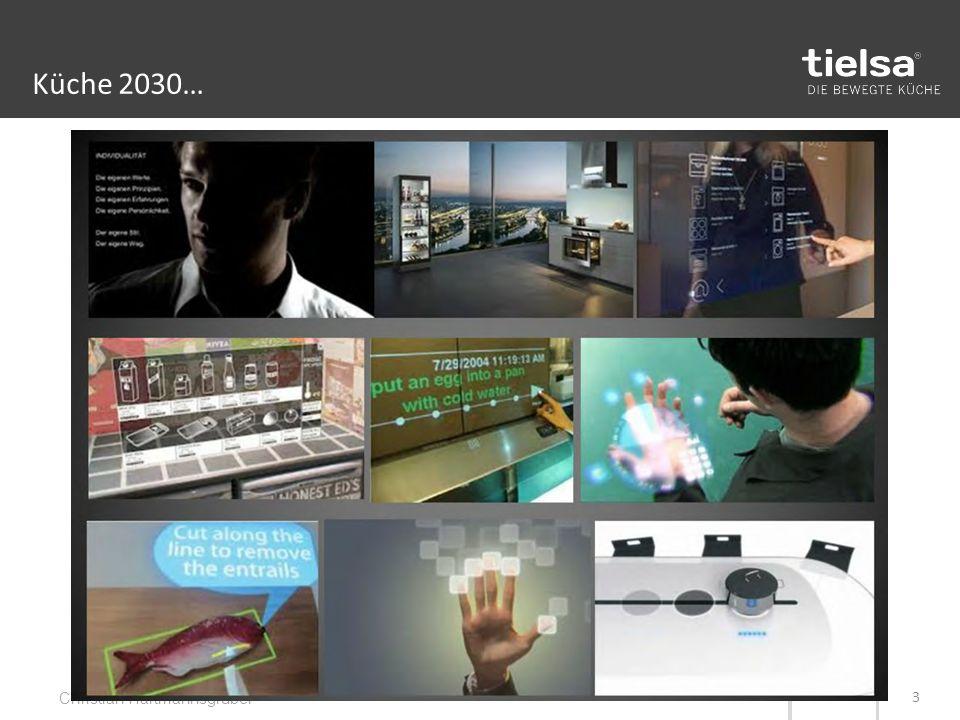 Küche 2030…