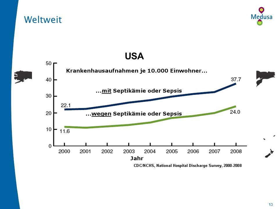 Weltweit USA. Doch die Inzidenz nimmt weltweit zu, hier am Beispiel der Krankenhausaufenthalte mit Sepsis, bzw. wegen Sepsis in den USA…