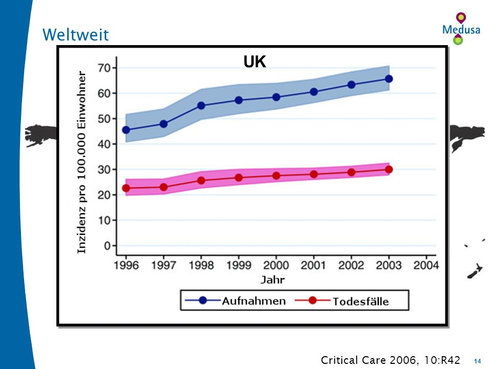 Weltweit UK Critical Care 2006, 10:R42