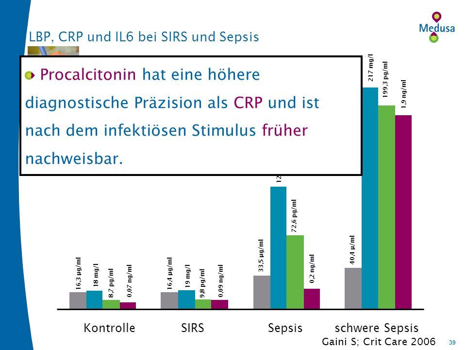LBP, CRP und IL6 bei SIRS und Sepsis