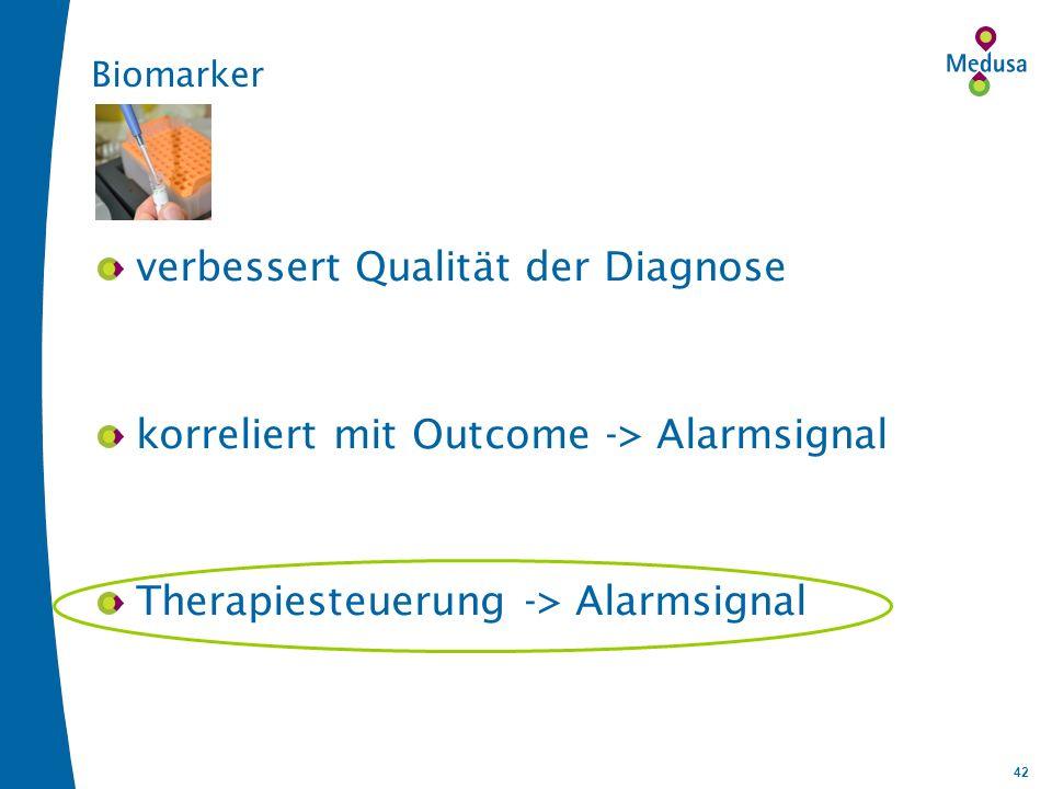 verbessert Qualität der Diagnose