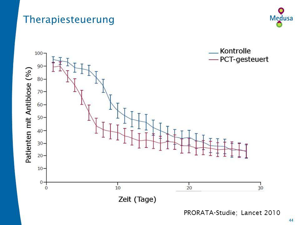 Therapiesteuerung PRORATA-Studie; Lancet 2010