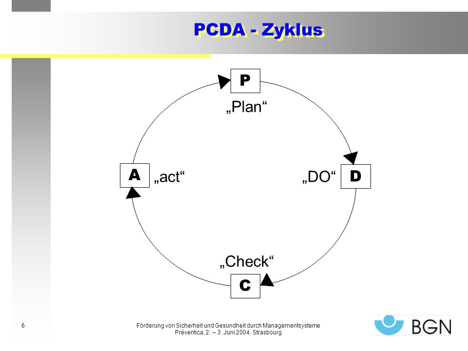 "PCDA - Zyklus P ""Plan A ""act ""DO D ""Check C"