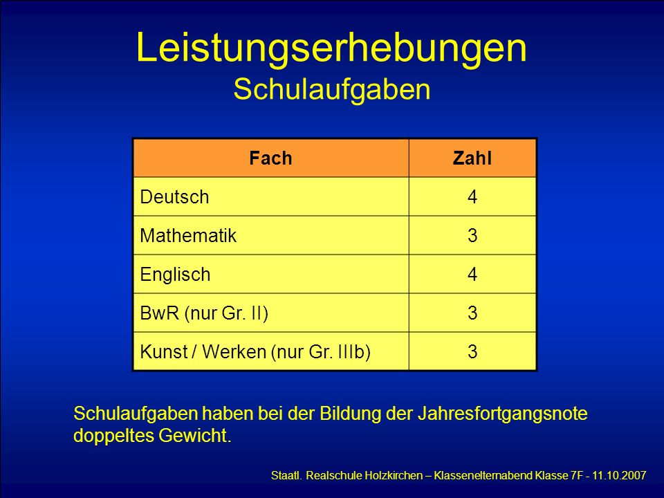 Leistungserhebungen Schulaufgaben