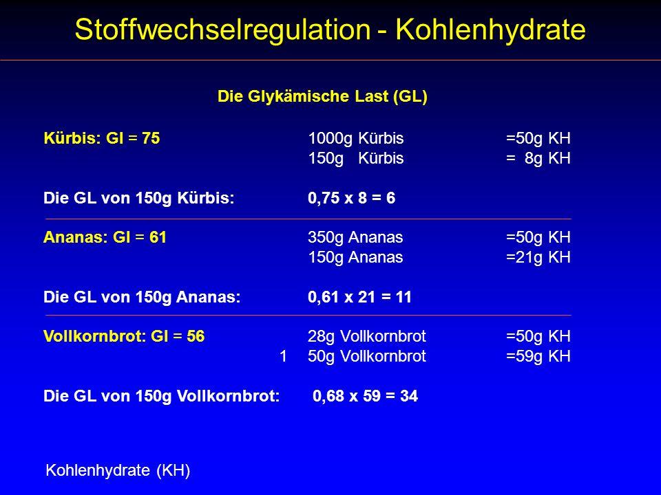 Stoffwechselregulation - Kohlenhydrate