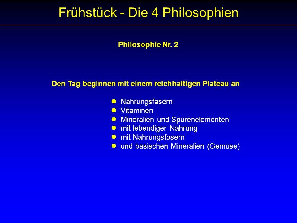 Frühstück - Die 4 Philosophien
