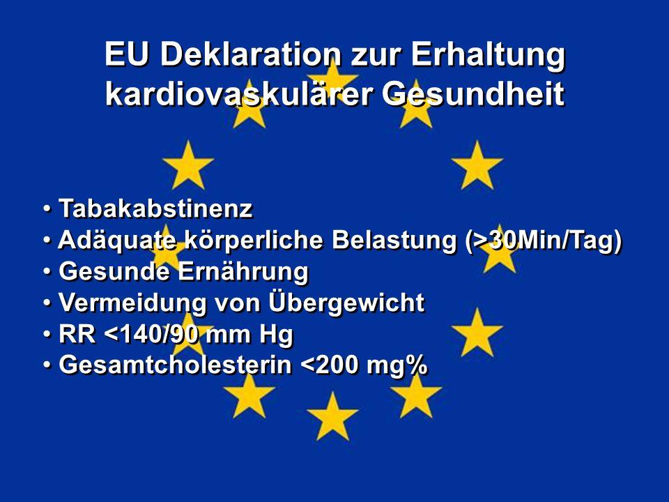 EU Deklaration zur Erhaltung kardiovaskulärer Gesundheit
