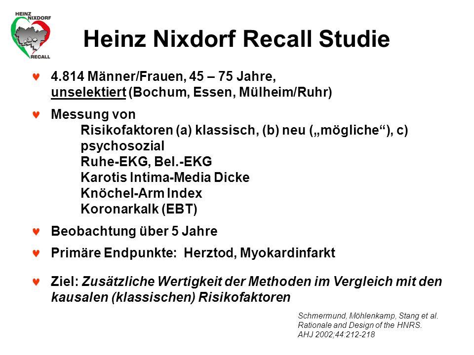 Heinz Nixdorf Recall Studie