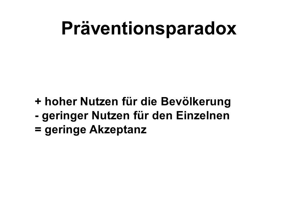 Präventionsparadox + hoher Nutzen für die Bevölkerung