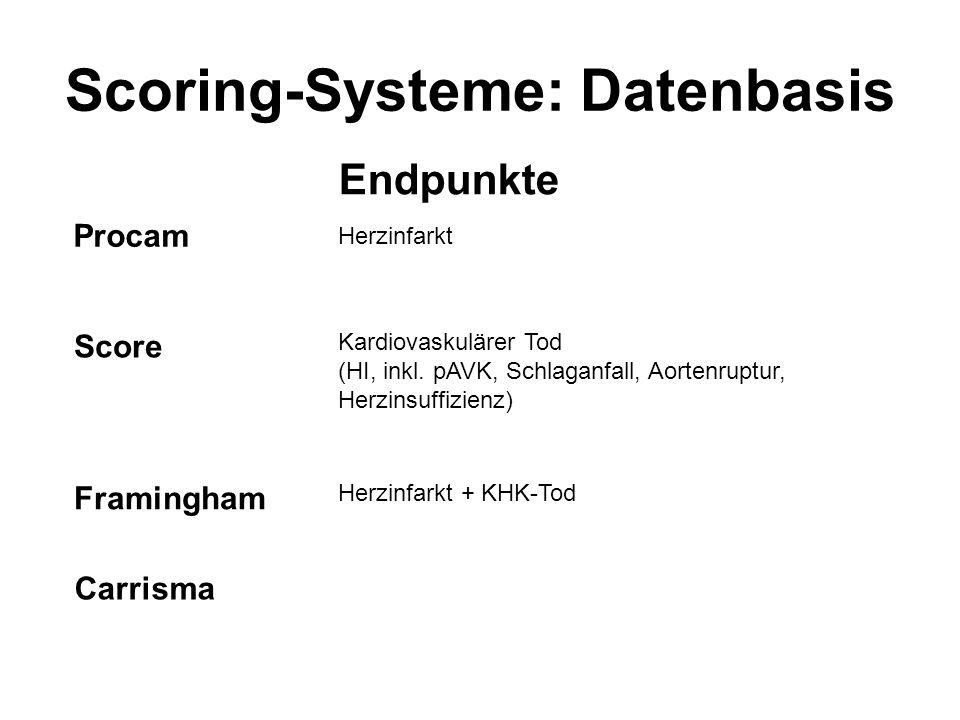 Scoring-Systeme: Datenbasis