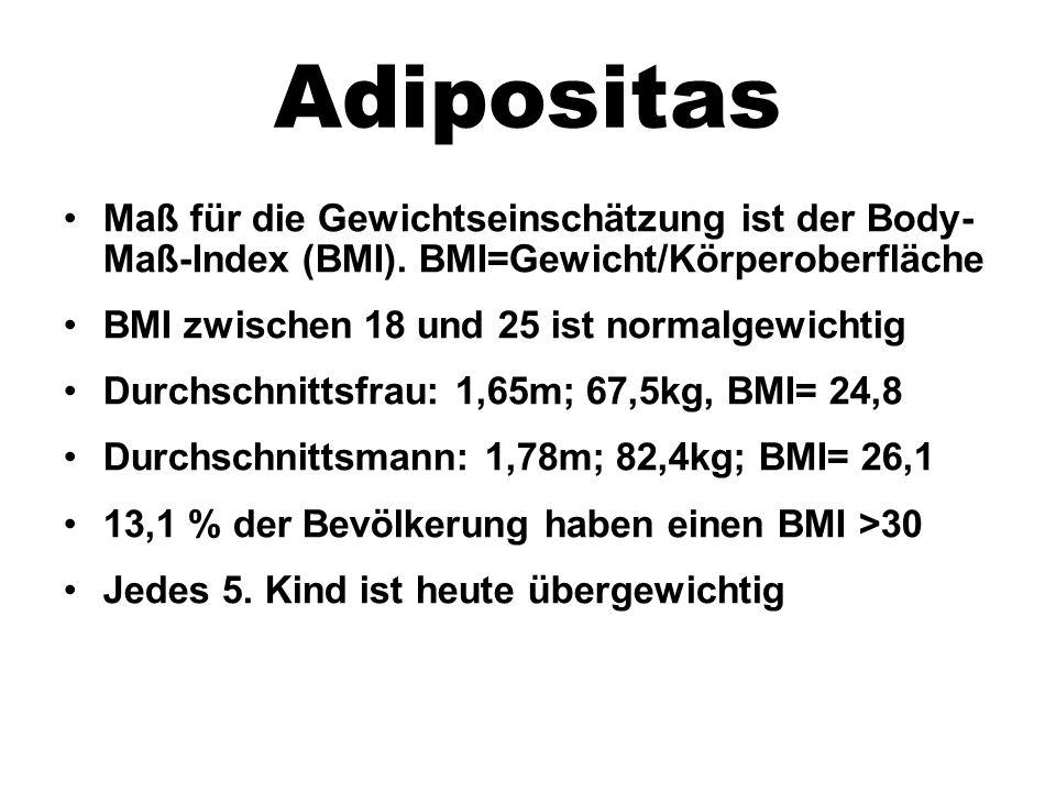 Adipositas Maß für die Gewichtseinschätzung ist der Body-Maß-Index (BMI). BMI=Gewicht/Körperoberfläche.