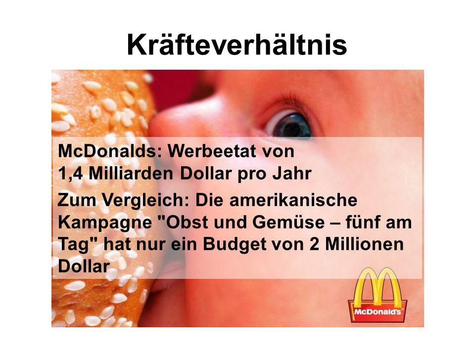 Kräfteverhältnis McDonalds: Werbeetat von 1,4 Milliarden Dollar pro Jahr.