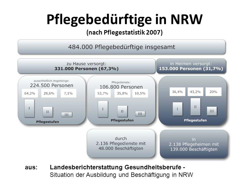 Pflegebedürftige in NRW (nach Pflegestatistik 2007)
