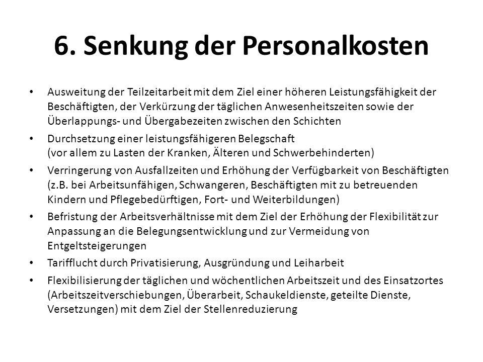 Schön Nicu Krankenschwester Verantwortung Fotos - Anatomie Ideen ...