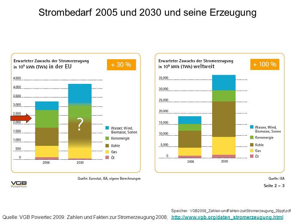 Strombedarf 2005 und 2030 und seine Erzeugung
