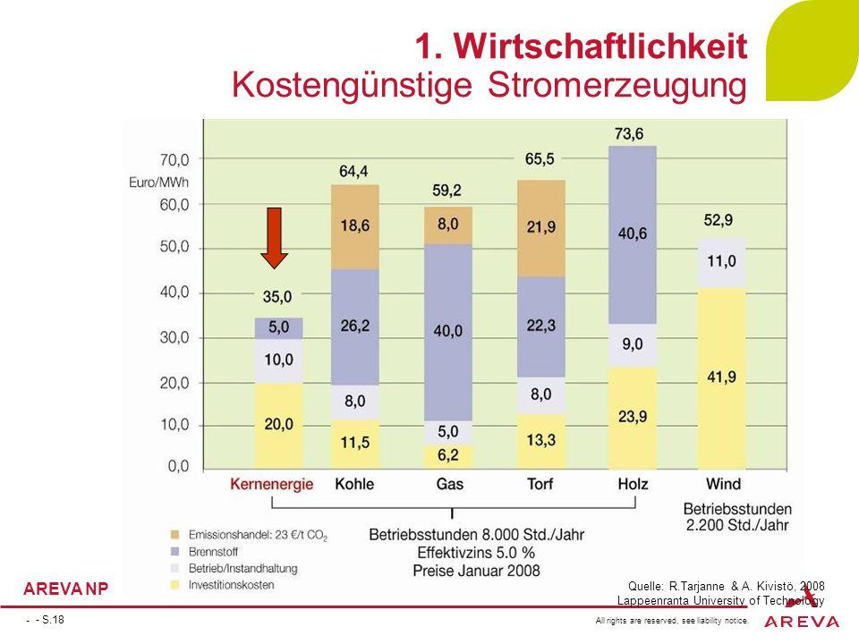 1. Wirtschaftlichkeit Kostengünstige Stromerzeugung