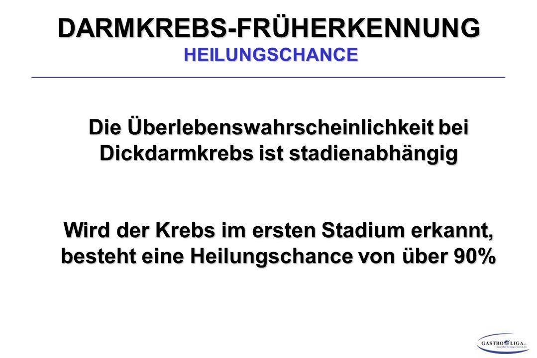 DARMKREBS-FRÜHERKENNUNG HEILUNGSCHANCE