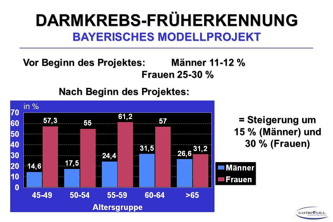 DARMKREBS-FRÜHERKENNUNG BAYERISCHES MODELLPROJEKT