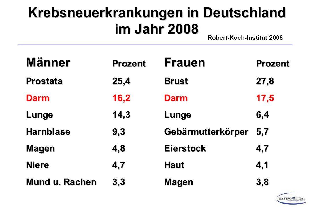 Krebsneuerkrankungen in Deutschland im Jahr 2008