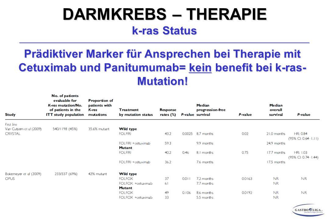 DARMKREBS – THERAPIE k-ras Status