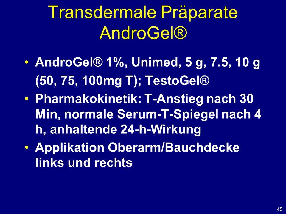 Transdermale Präparate AndroGel®