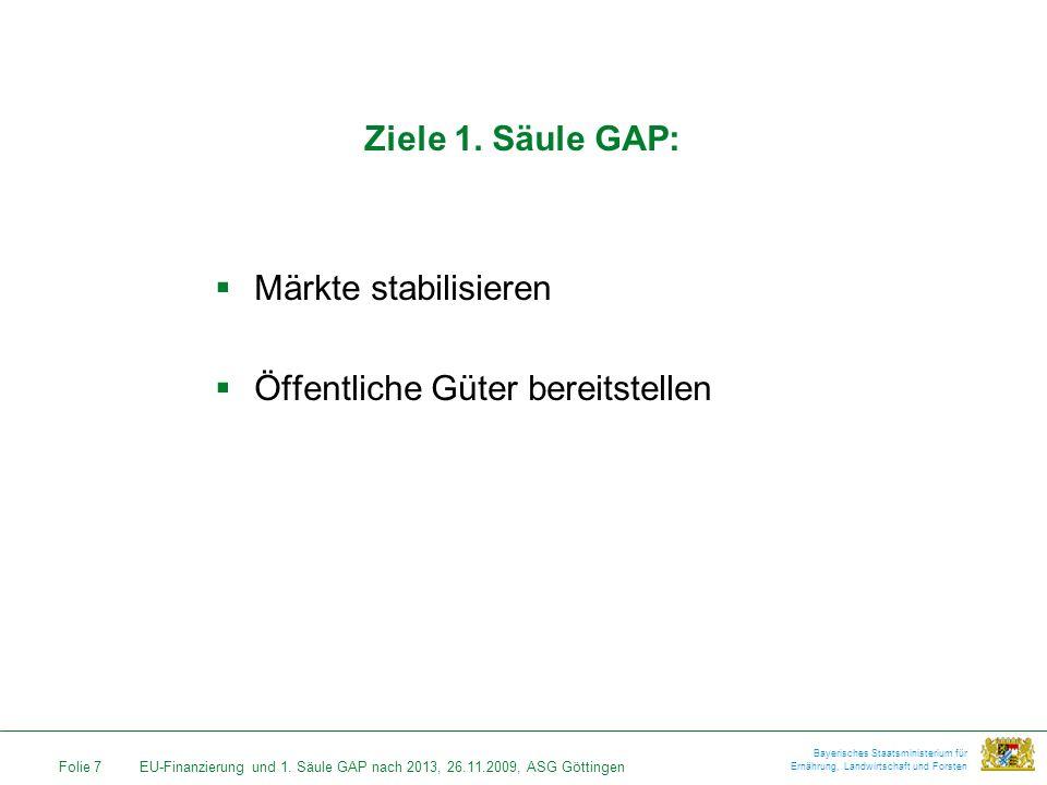 Ziele 1. Säule GAP: Märkte stabilisieren Öffentliche Güter bereitstellen
