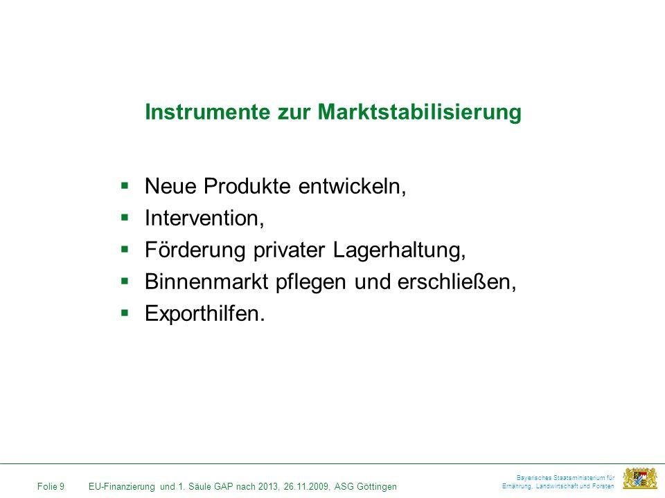 Instrumente zur Marktstabilisierung