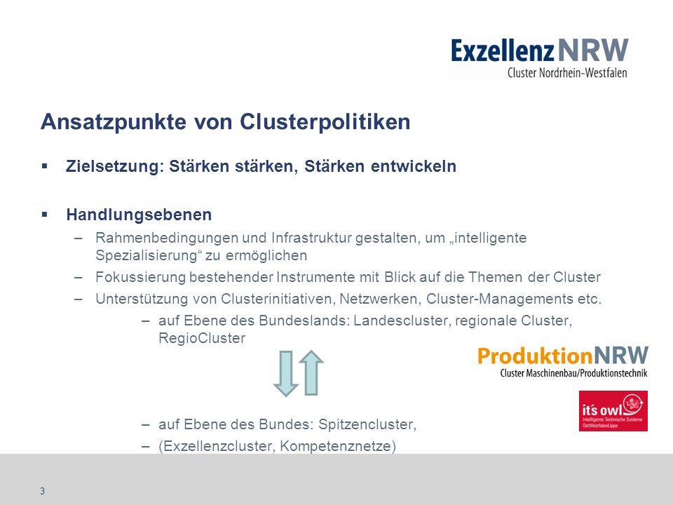 Ansatzpunkte von Clusterpolitiken