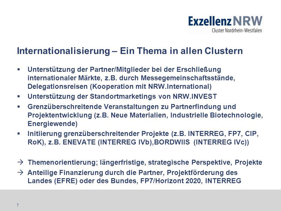 Internationalisierung – Ein Thema in allen Clustern
