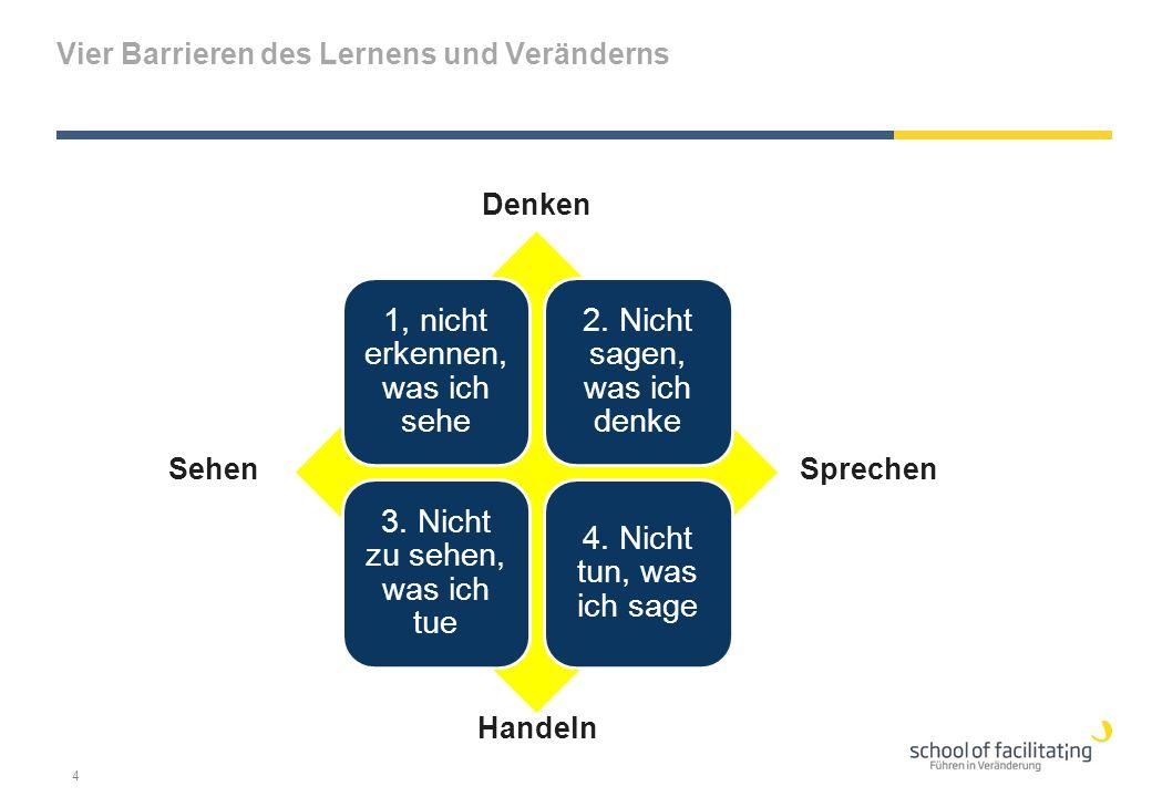 Vier Barrieren des Lernens und Veränderns
