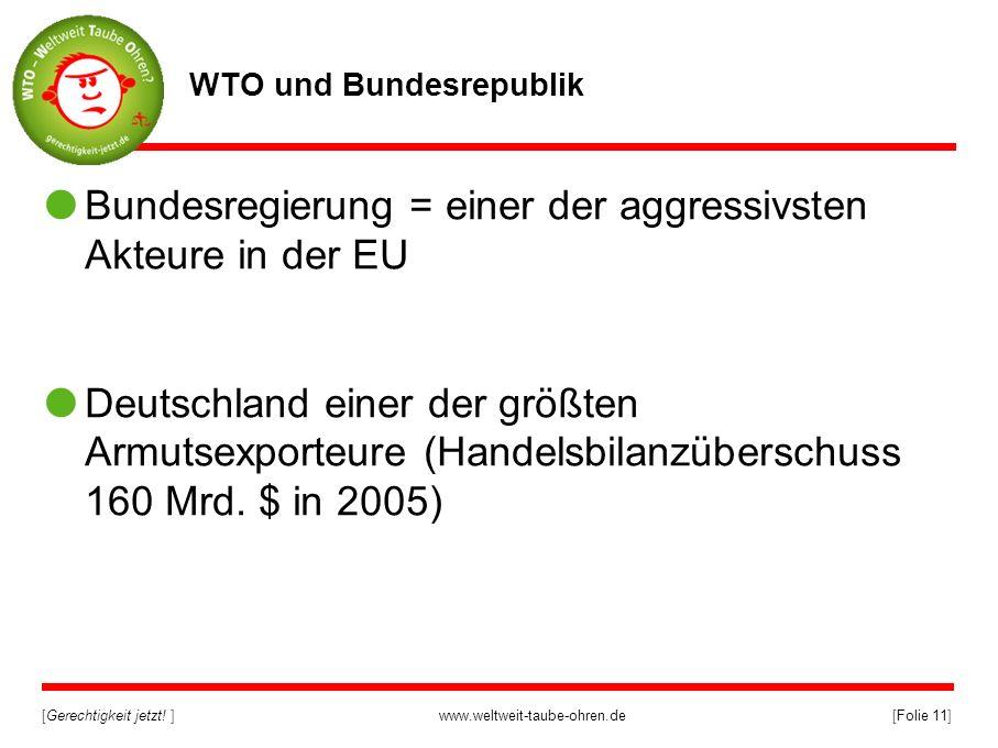WTO und Bundesrepublik