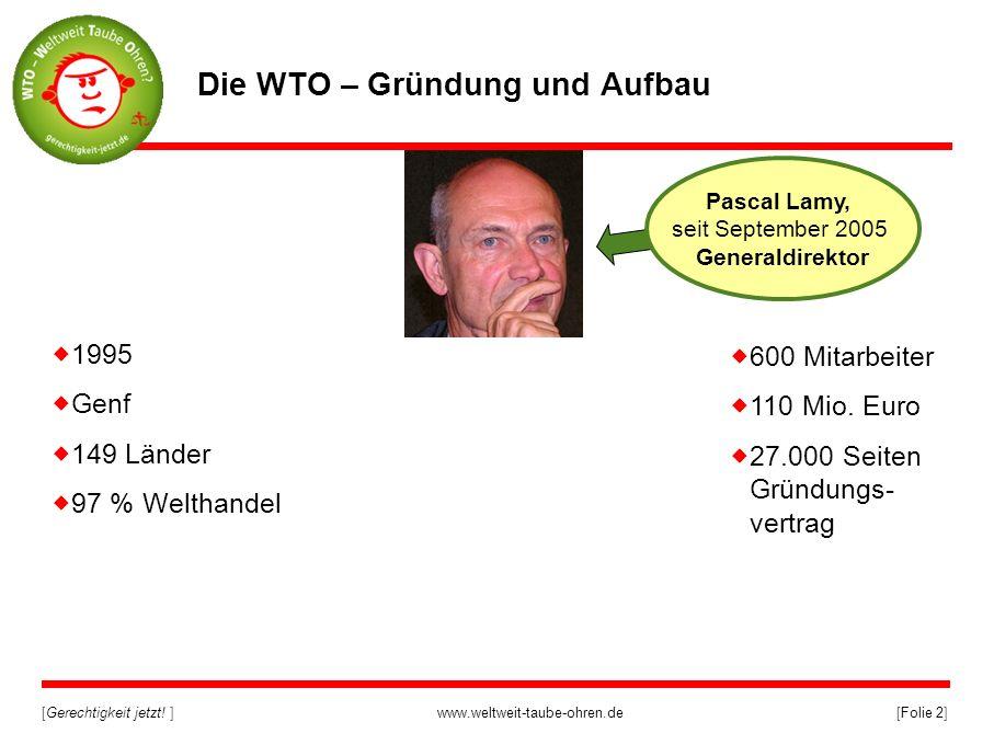 Die WTO – Gründung und Aufbau