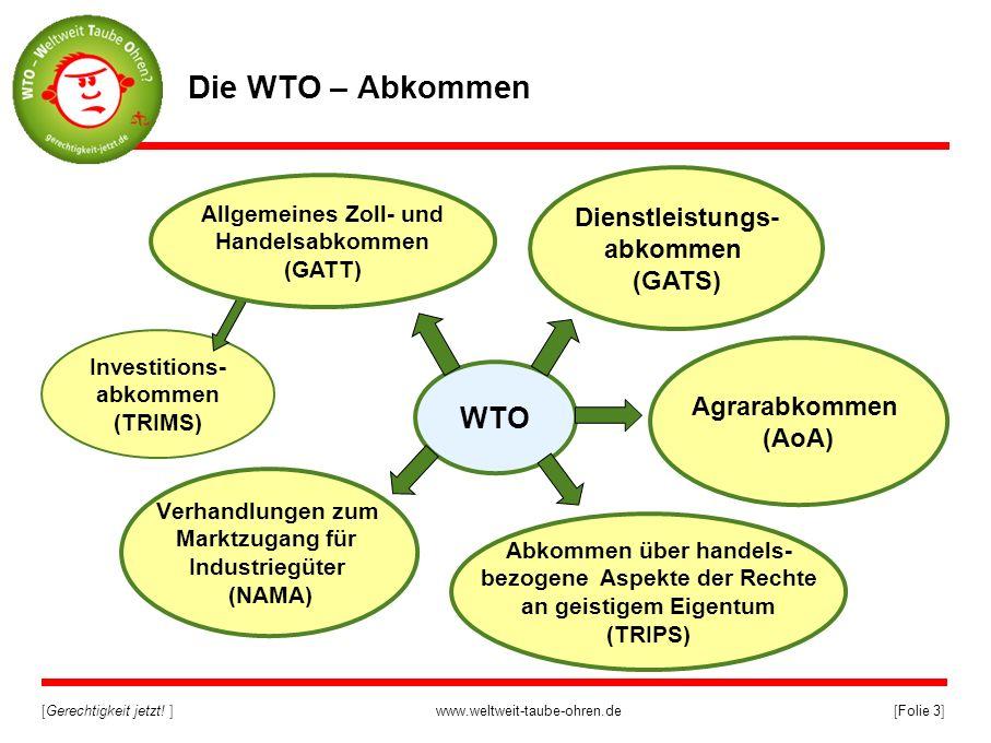 Abkommen über handels- bezogene Aspekte der Rechte